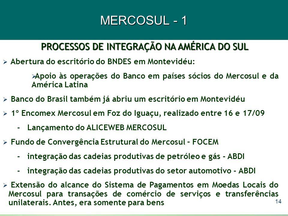PROCESSOS DE INTEGRAÇÃO NA AMÉRICA DO SUL
