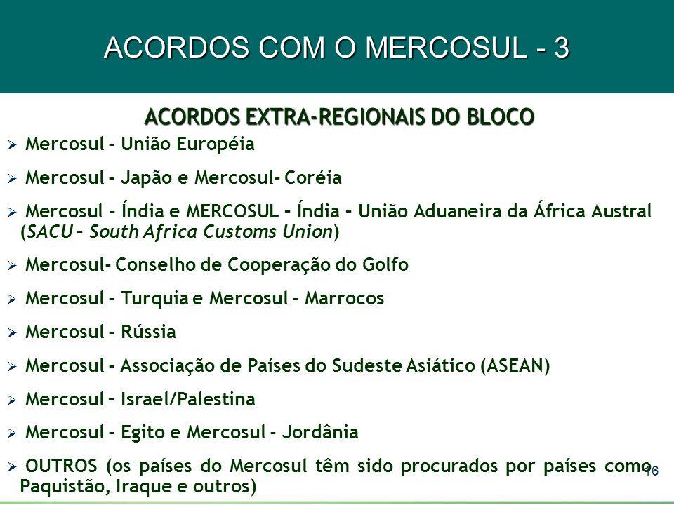 ACORDOS COM O MERCOSUL - 3