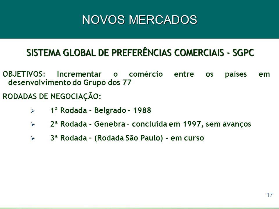 SISTEMA GLOBAL DE PREFERÊNCIAS COMERCIAIS - SGPC