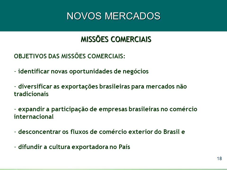 NOVOS MERCADOS MISSÕES COMERCIAIS OBJETIVOS DAS MISSÕES COMERCIAIS: