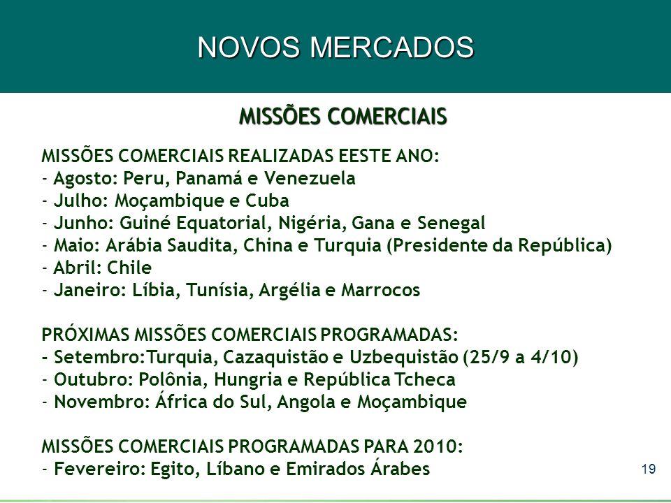 NOVOS MERCADOS MISSÕES COMERCIAIS