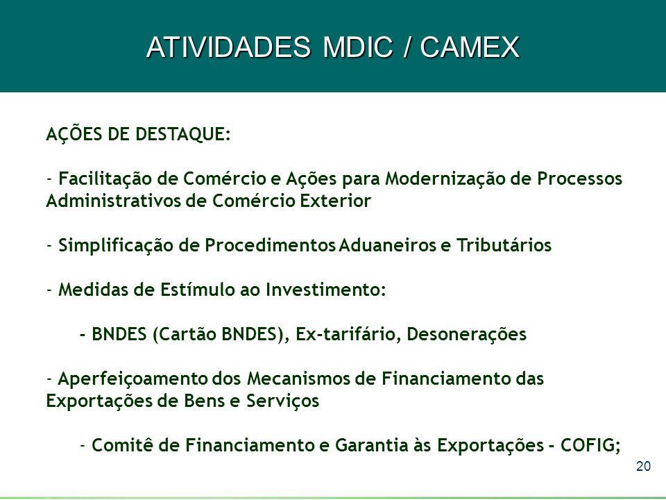 ATIVIDADES MDIC / CAMEX
