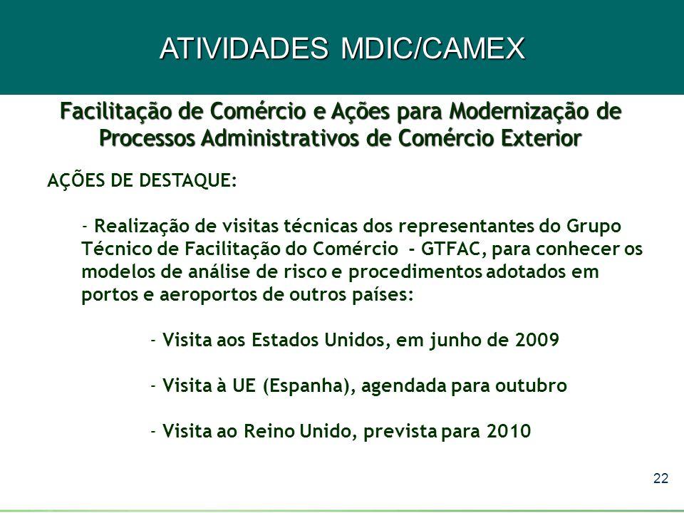 ATIVIDADES MDIC/CAMEX