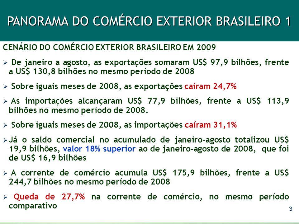 PANORAMA DO COMÉRCIO EXTERIOR BRASILEIRO 1