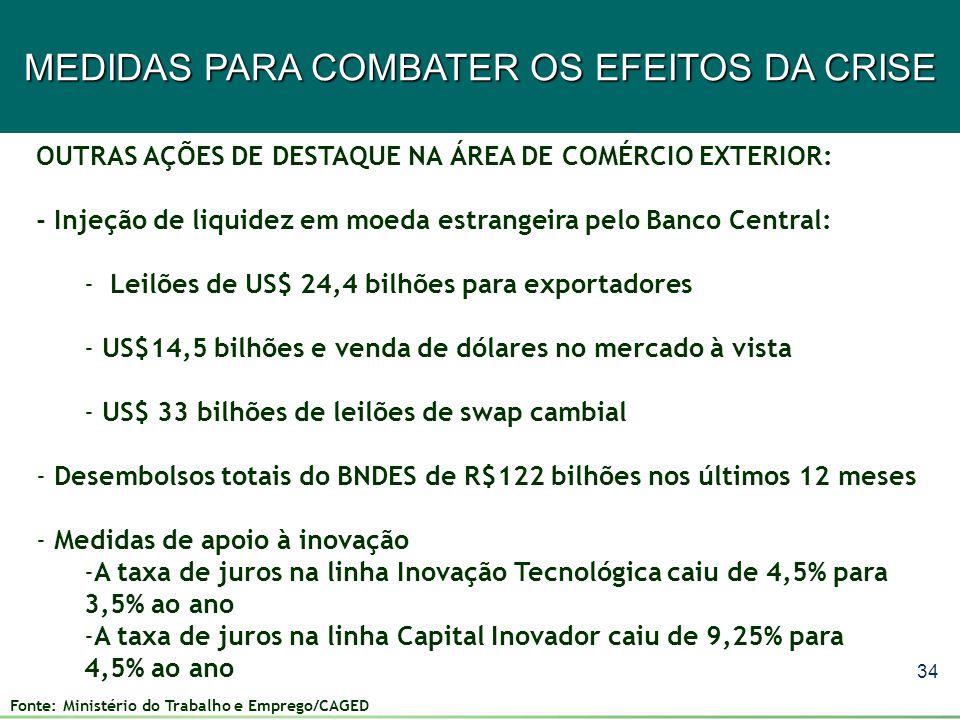 MEDIDAS PARA COMBATER OS EFEITOS DA CRISE