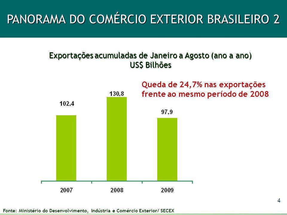 PANORAMA DO COMÉRCIO EXTERIOR BRASILEIRO 2