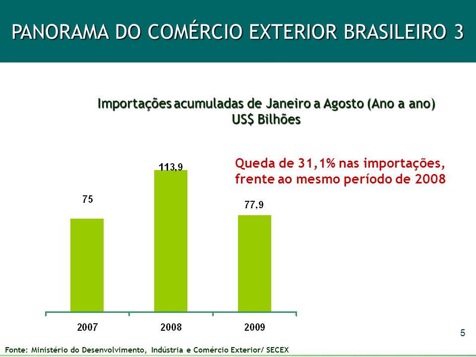 PANORAMA DO COMÉRCIO EXTERIOR BRASILEIRO 3