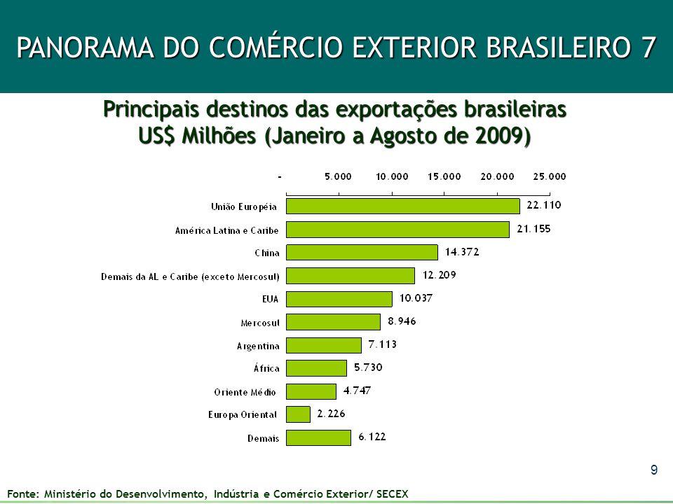 PANORAMA DO COMÉRCIO EXTERIOR BRASILEIRO 7