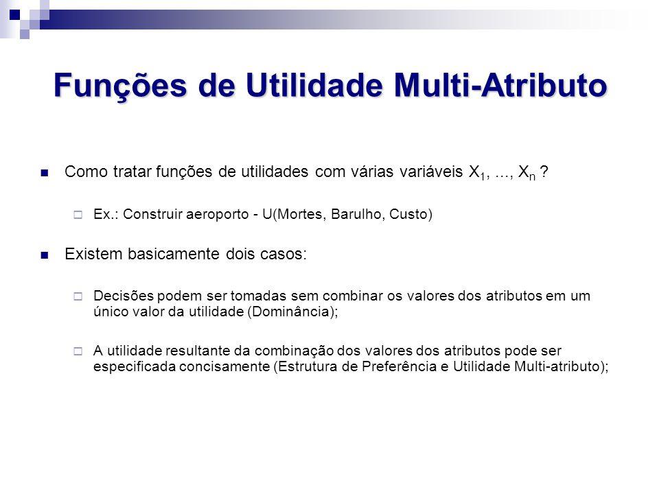 Funções de Utilidade Multi-Atributo
