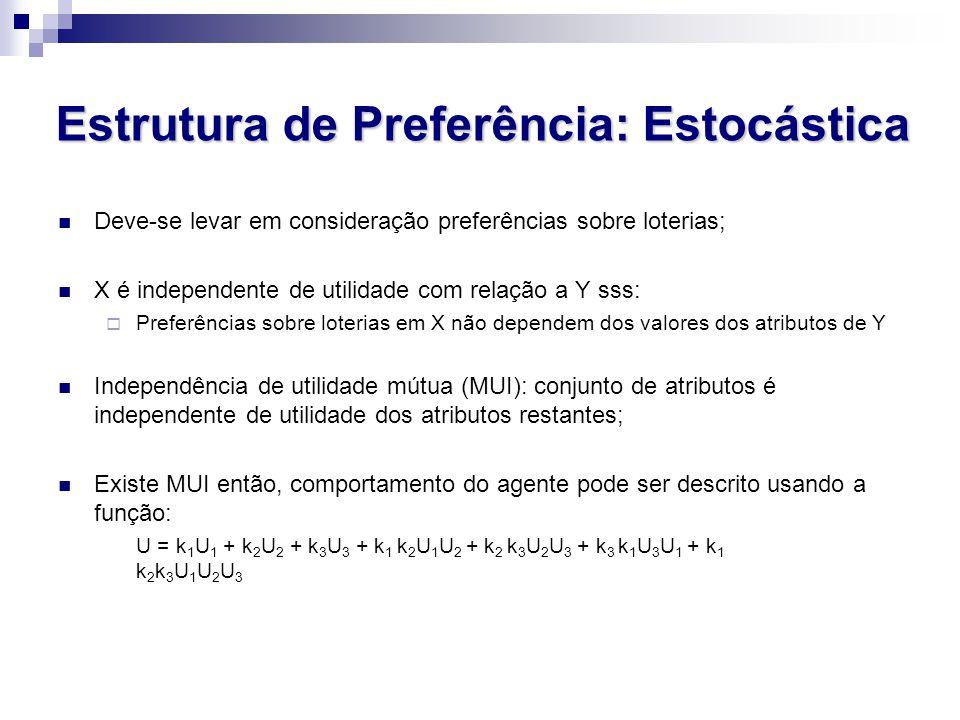 Estrutura de Preferência: Estocástica
