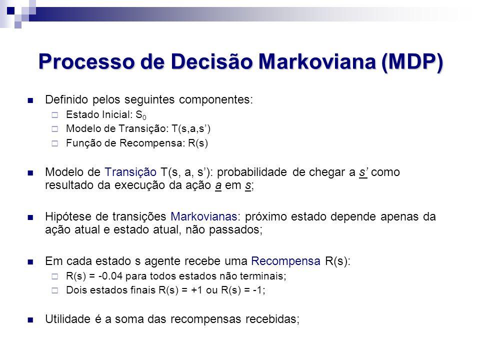 Processo de Decisão Markoviana (MDP)