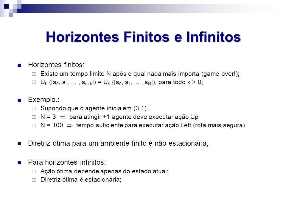 Horizontes Finitos e Infinitos