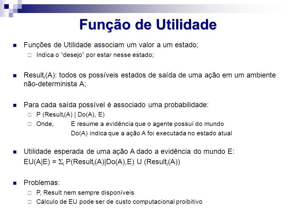 Função de Utilidade Funções de Utilidade associam um valor a um estado; Indica o desejo por estar nesse estado;