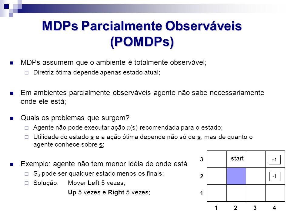 MDPs Parcialmente Observáveis (POMDPs)