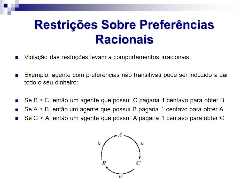 Restrições Sobre Preferências Racionais