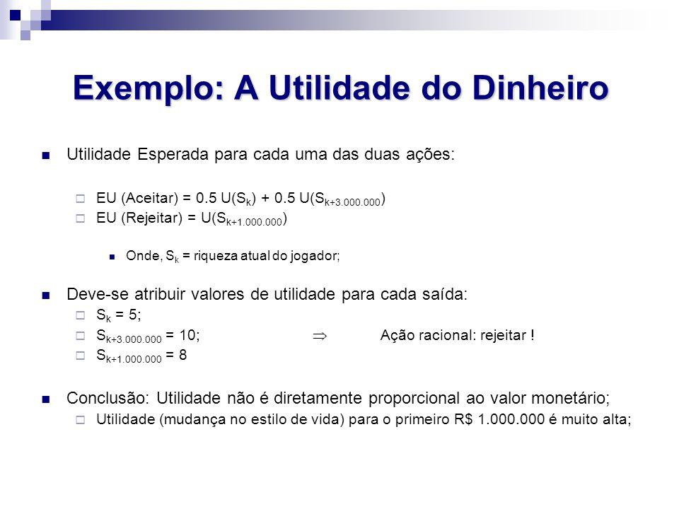 Exemplo: A Utilidade do Dinheiro