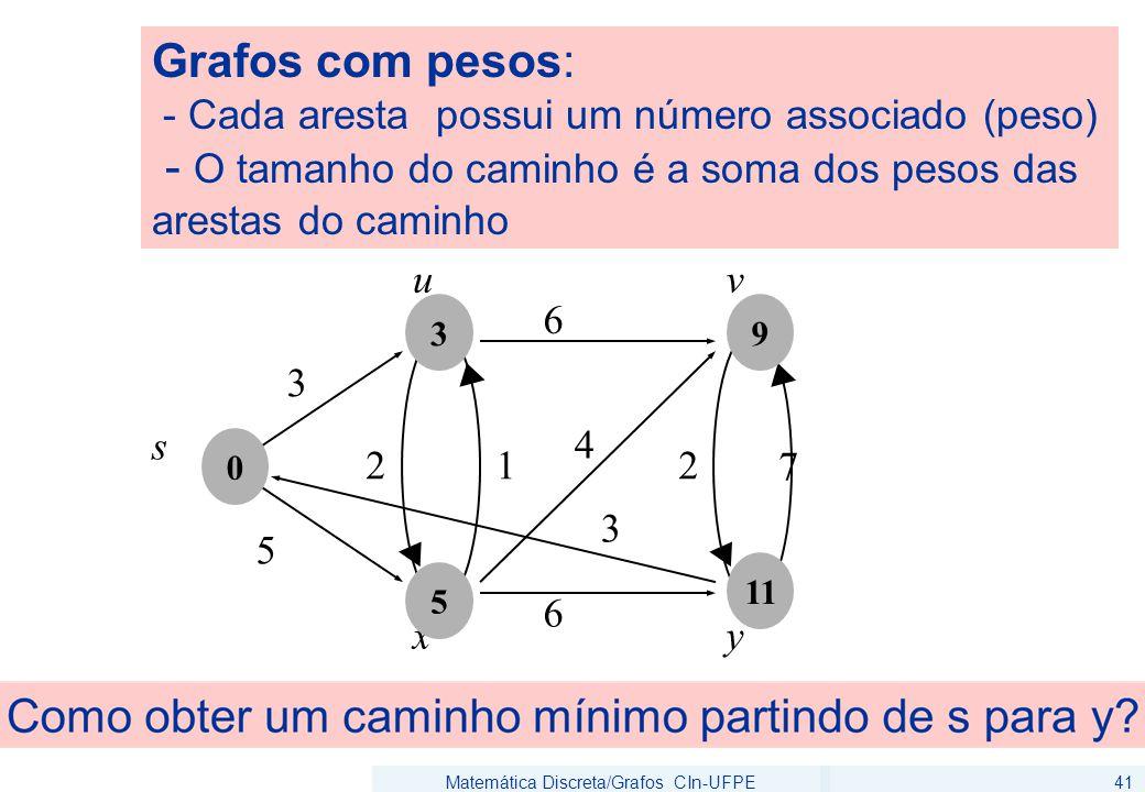 Matemática Discreta/Grafos CIn-UFPE