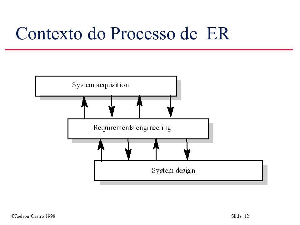 Contexto do Processo de ER