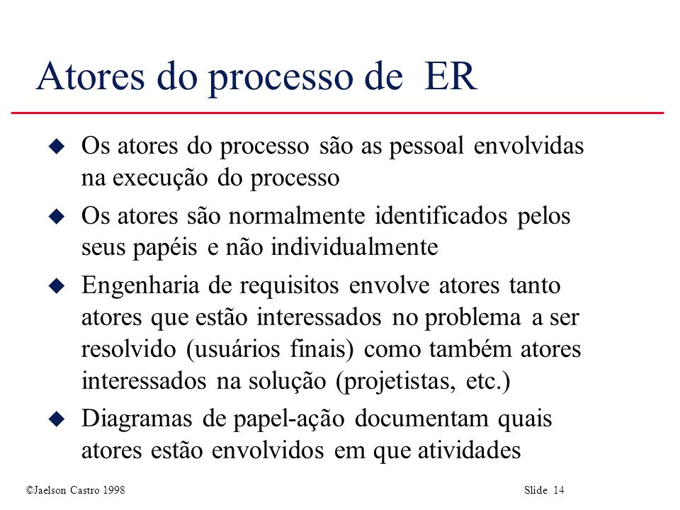 Atores do processo de ER
