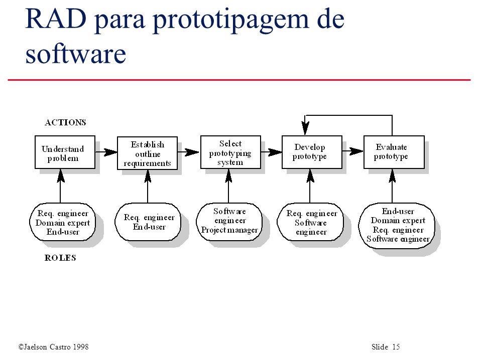 RAD para prototipagem de software