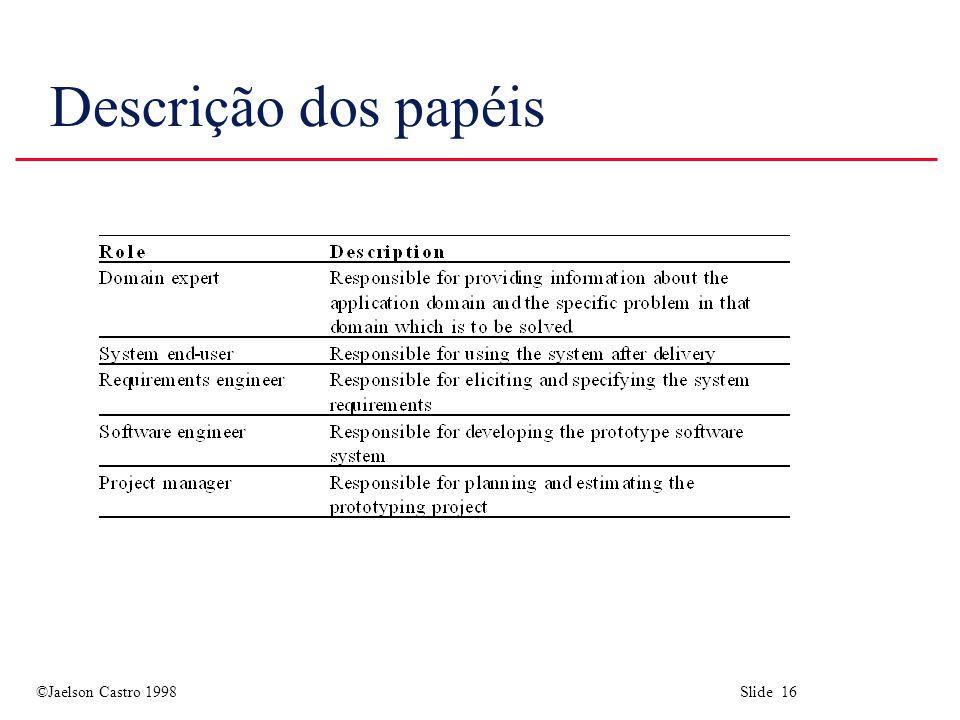 Descrição dos papéis