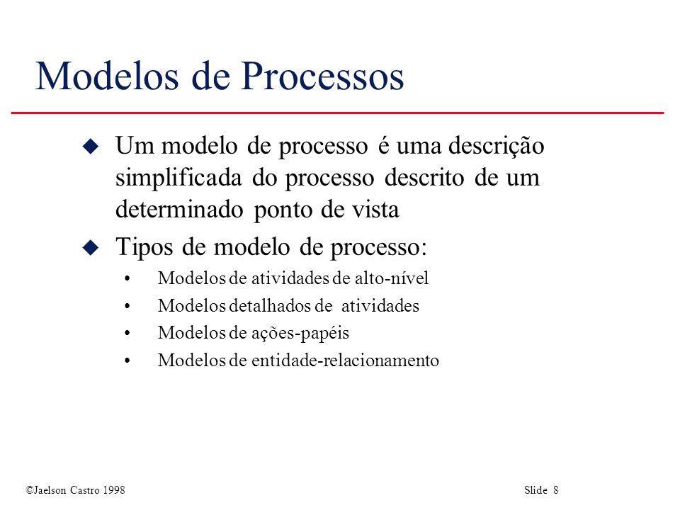 Modelos de Processos Um modelo de processo é uma descrição simplificada do processo descrito de um determinado ponto de vista.