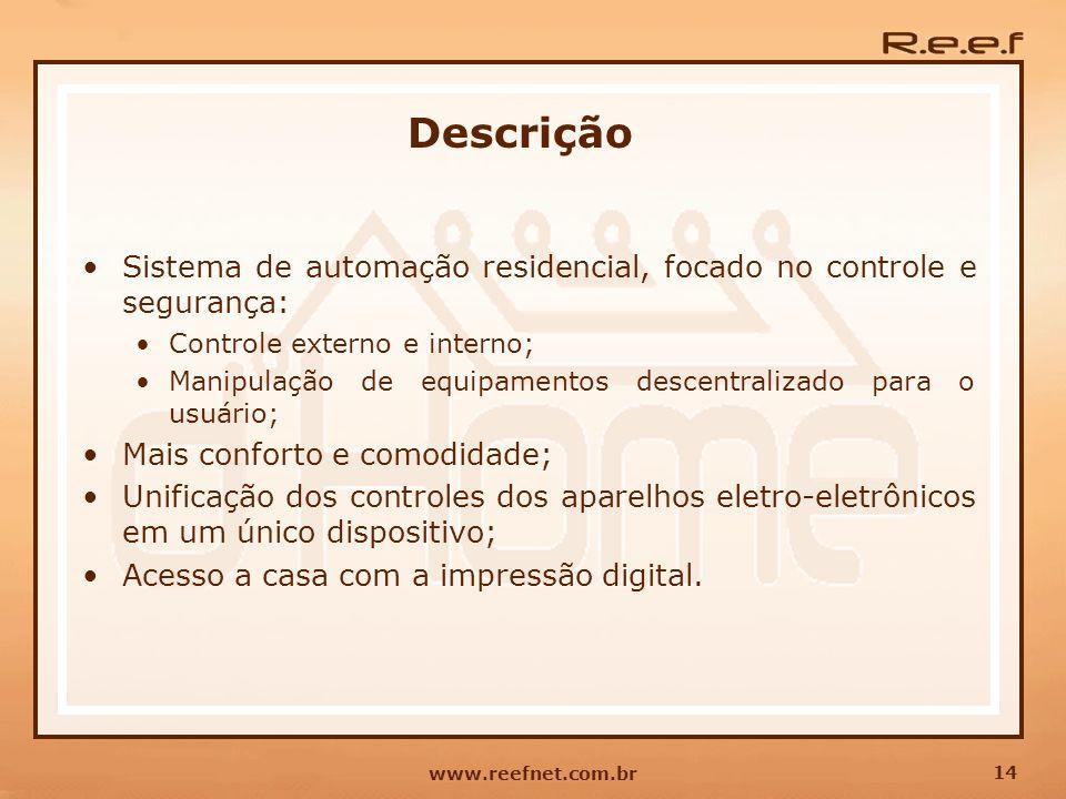 Descrição Sistema de automação residencial, focado no controle e segurança: Controle externo e interno;