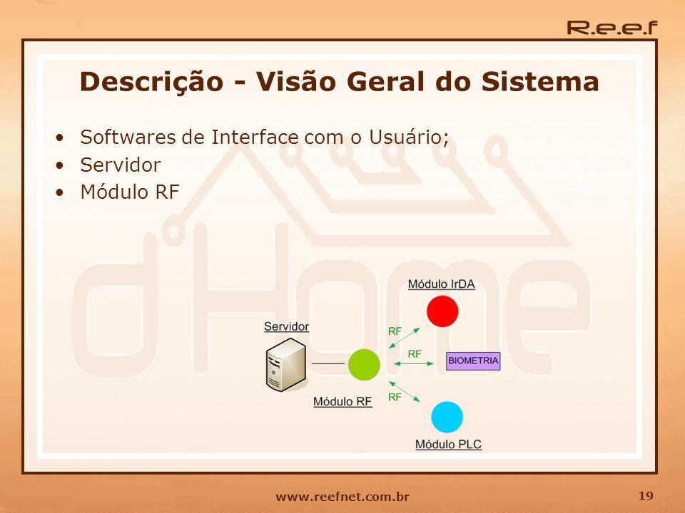 Descrição - Visão Geral do Sistema