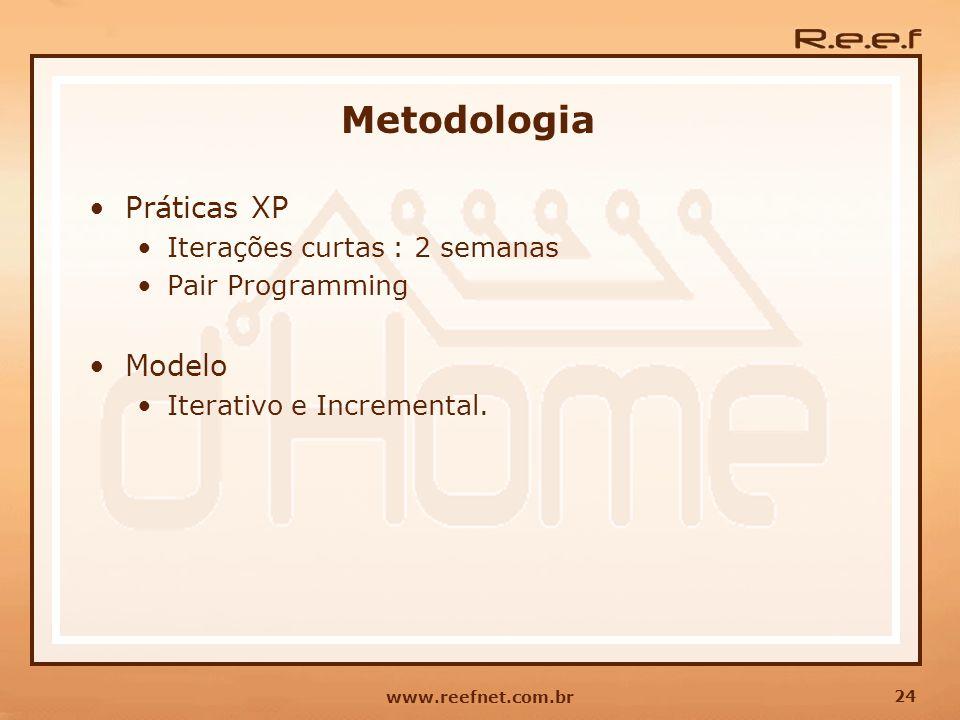 Metodologia Práticas XP Modelo Iterações curtas : 2 semanas