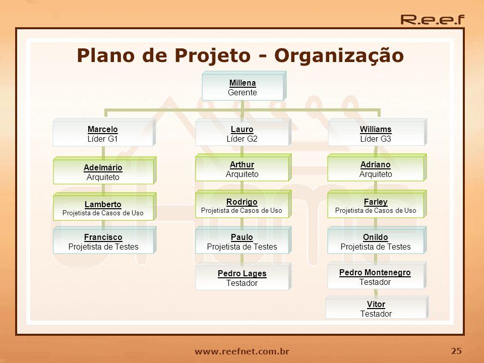 Plano de Projeto - Organização