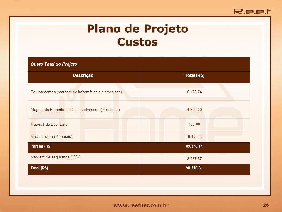 Plano de Projeto Custos