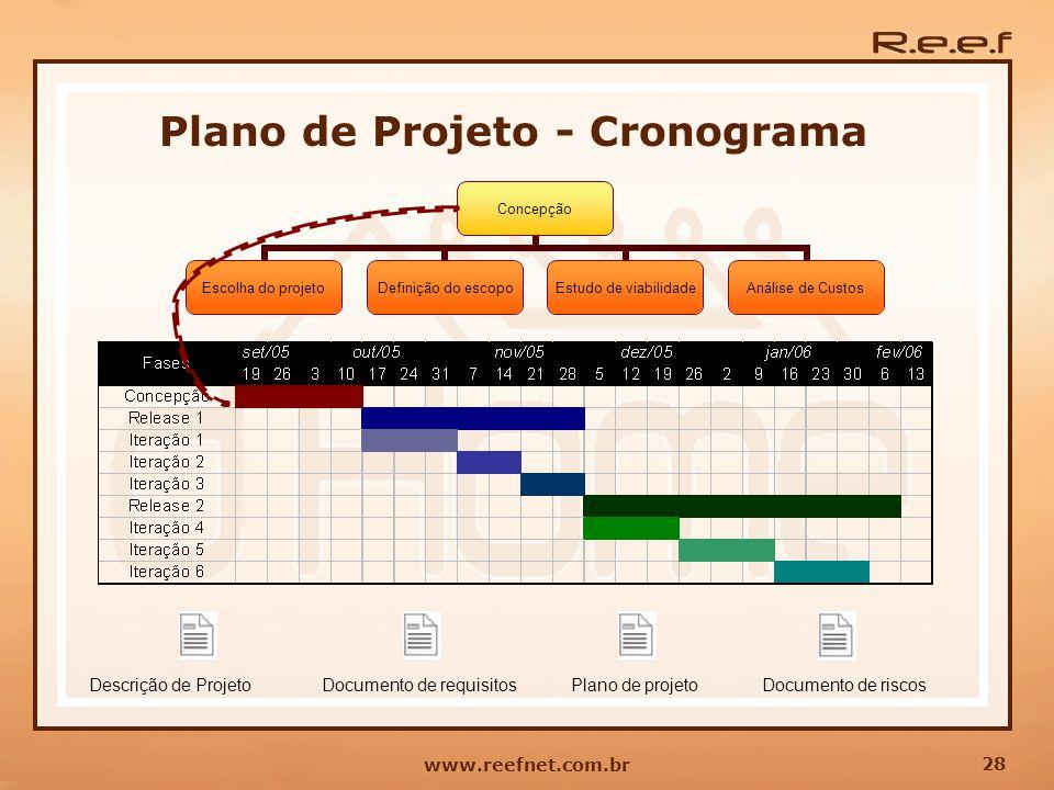 Plano de Projeto - Cronograma