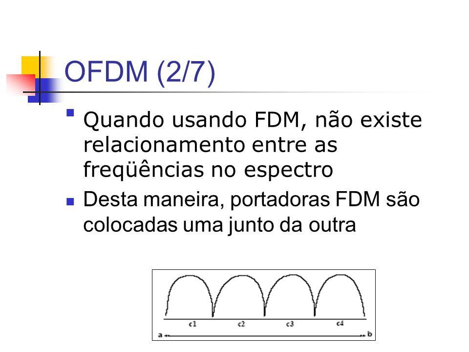 OFDM (2/7) Quando usando FDM, não existe relacionamento entre as freqüências no espectro.
