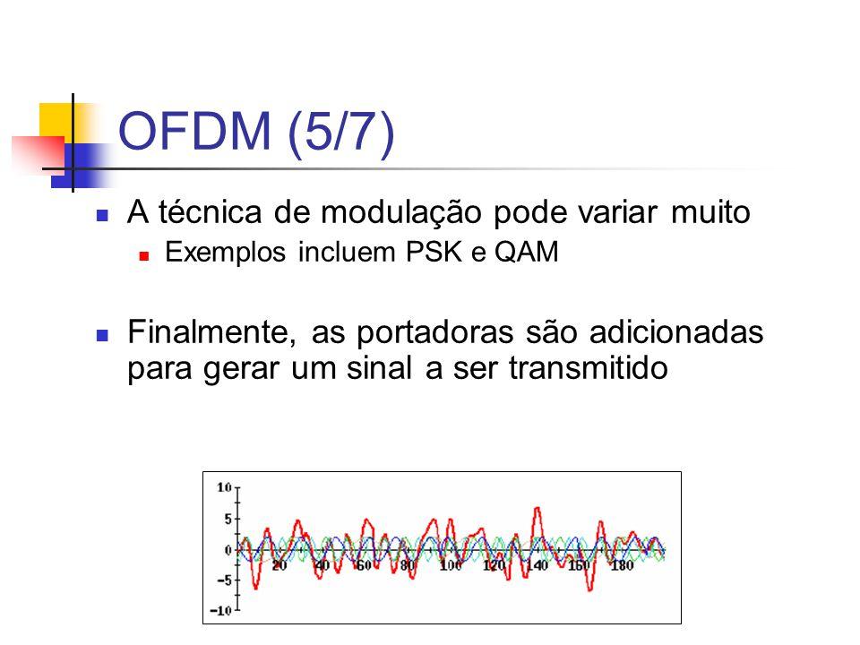 OFDM (5/7) A técnica de modulação pode variar muito