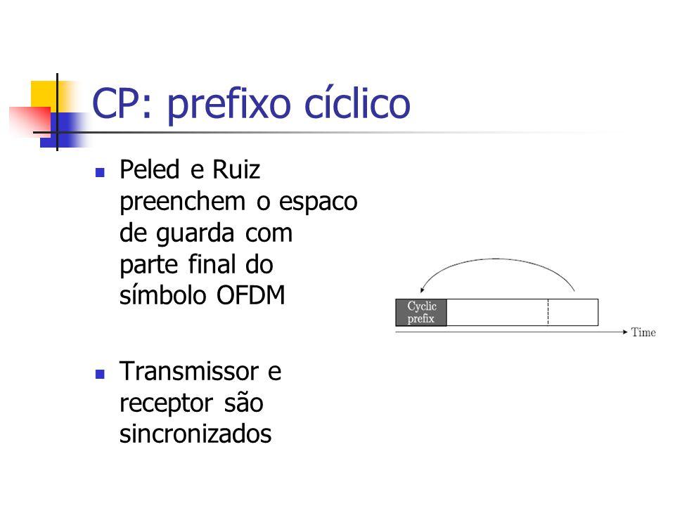 CP: prefixo cíclico Peled e Ruiz preenchem o espaco de guarda com parte final do símbolo OFDM.