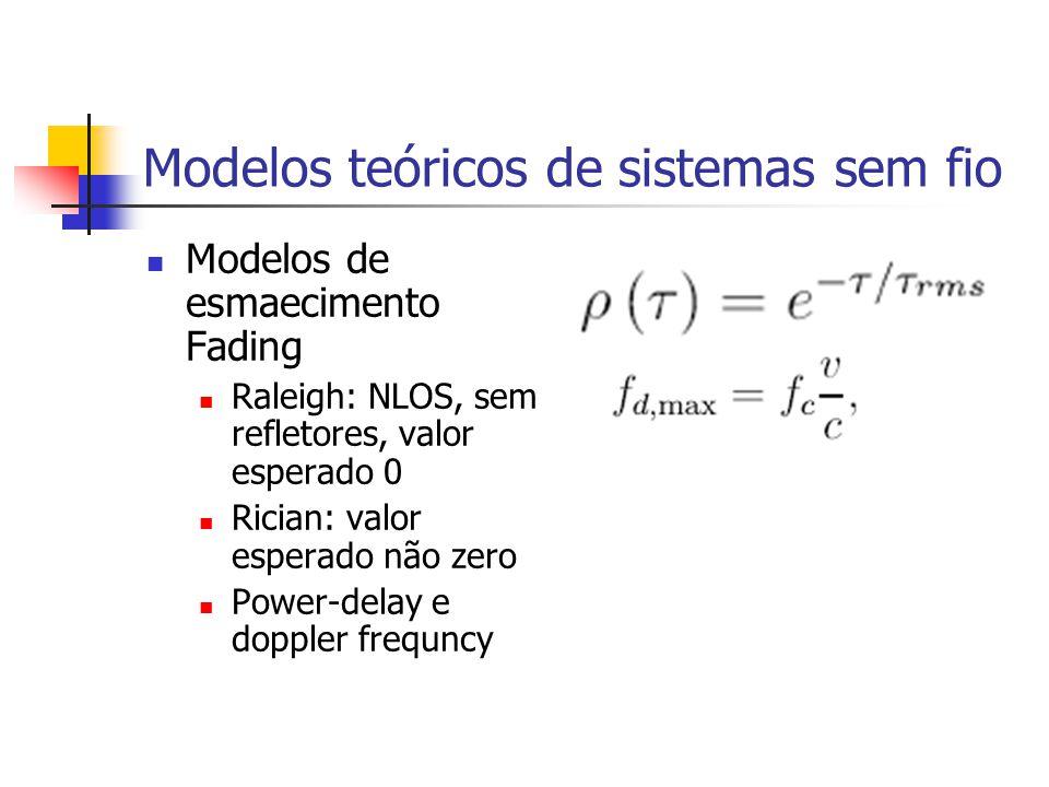 Modelos teóricos de sistemas sem fio