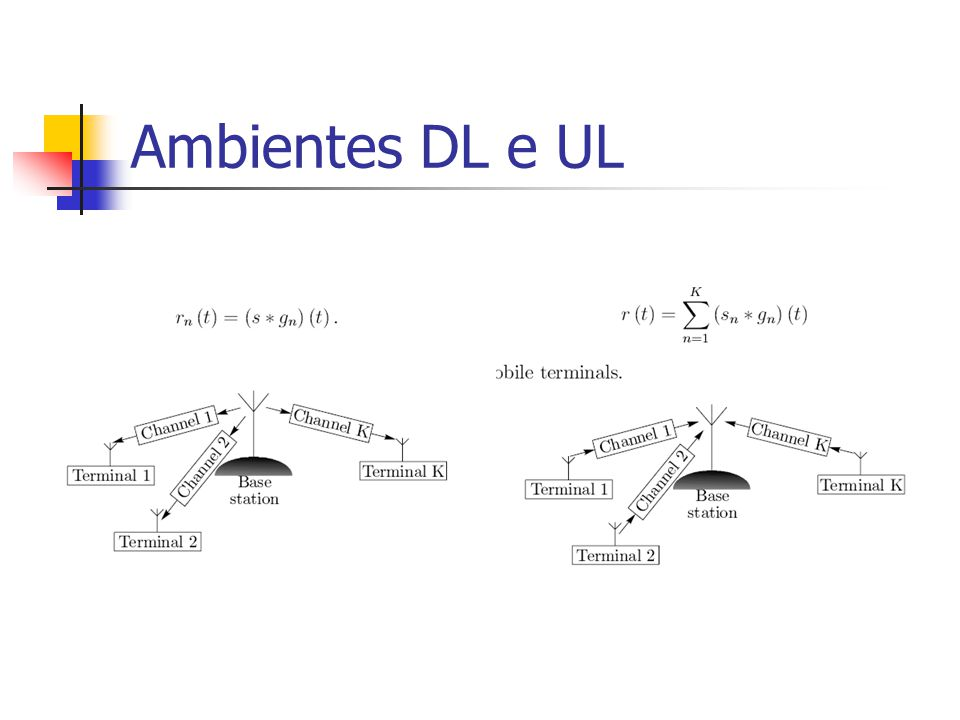 Ambientes DL e UL