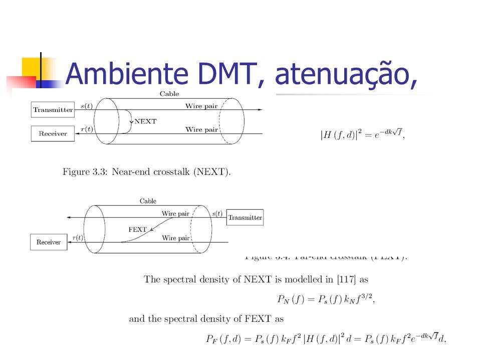 Ambiente DMT, atenuação,