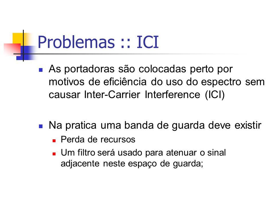 Problemas :: ICI As portadoras são colocadas perto por motivos de eficiência do uso do espectro sem causar Inter-Carrier Interference (ICI)
