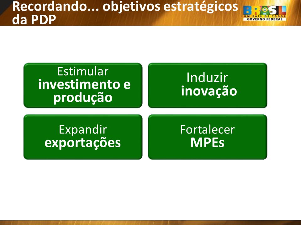 investimento e produção