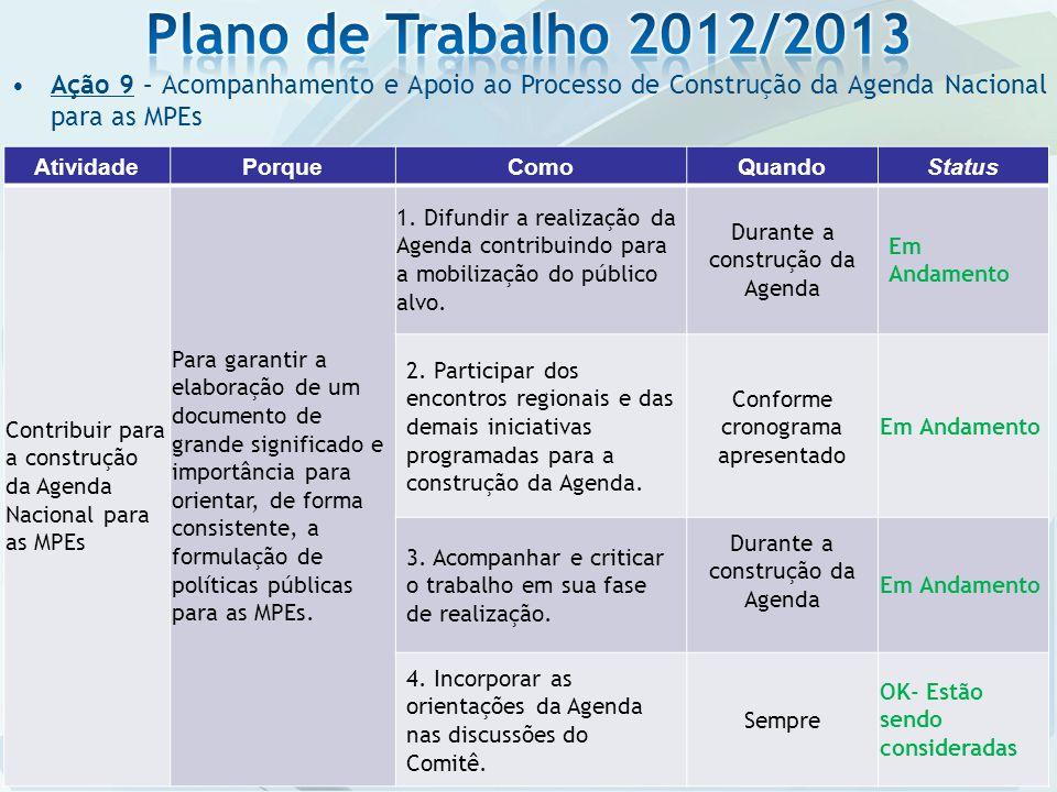 Plano de Trabalho 2012/2013 Ação 9 – Acompanhamento e Apoio ao Processo de Construção da Agenda Nacional para as MPEs.