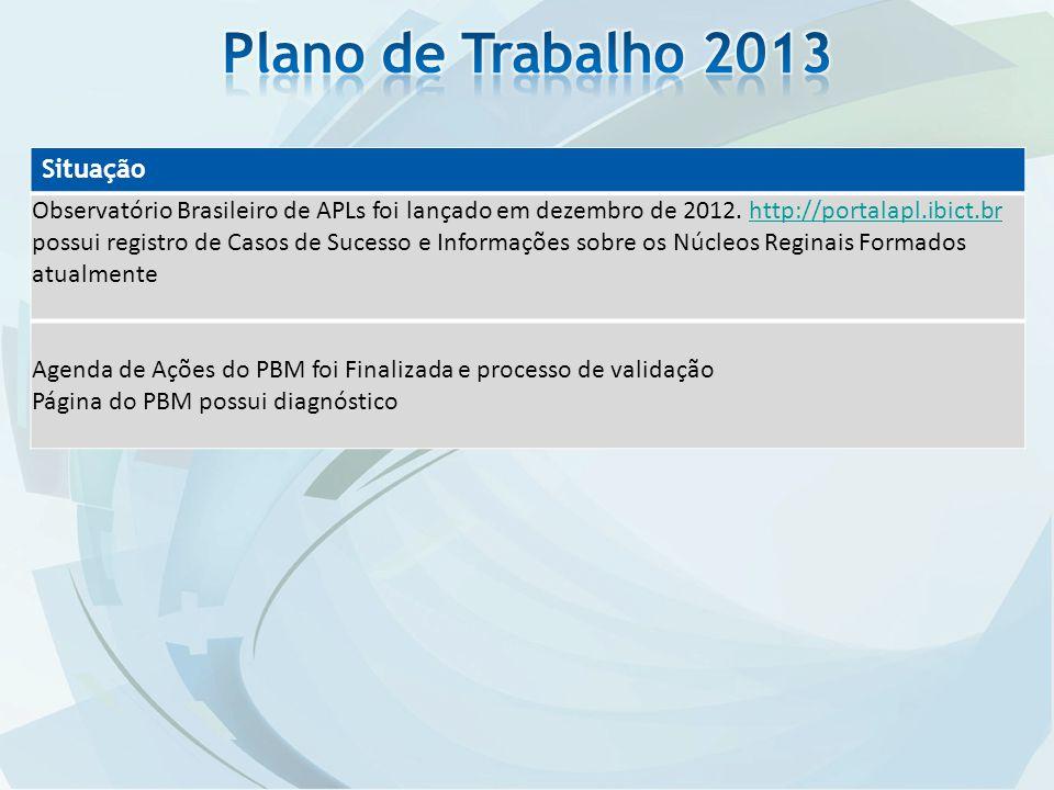 Plano de Trabalho 2013 Situação. Observatório Brasileiro de APLs foi lançado em dezembro de 2012. http://portalapl.ibict.br.