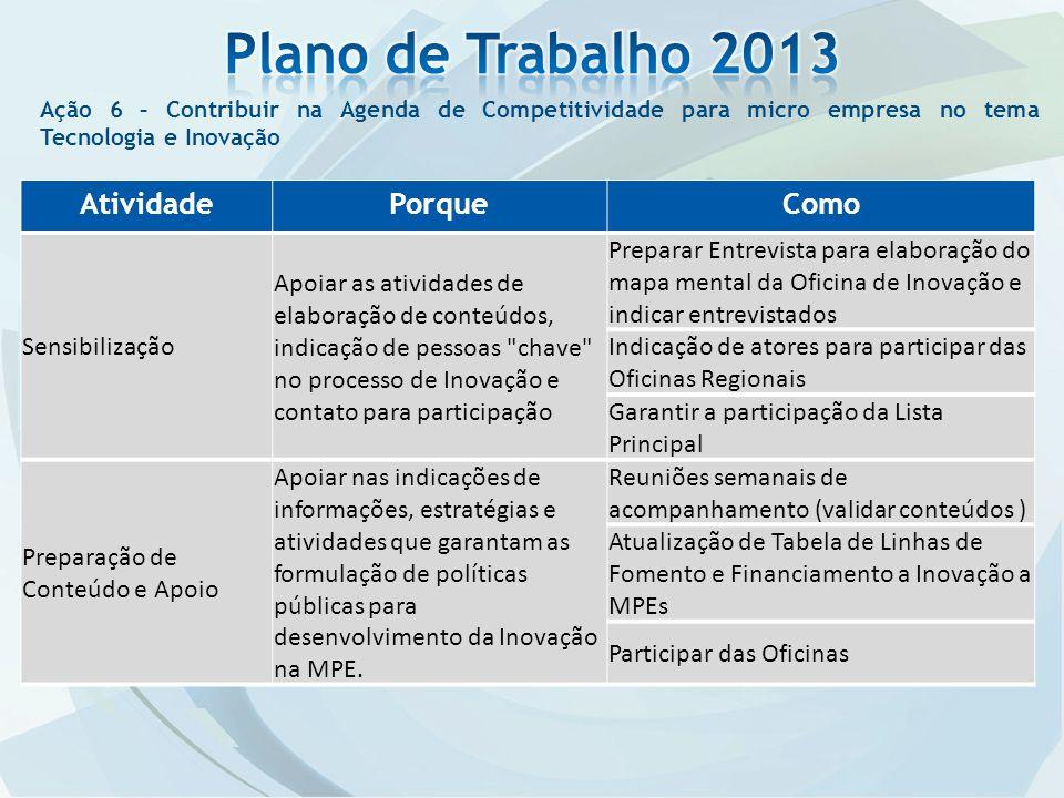 Plano de Trabalho 2013 Atividade Porque Como Sensibilização