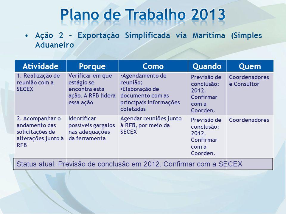 Plano de Trabalho 2013 Ação 2 – Exportação Simplificada via Marítima (Simples Aduaneiro. Atividade.