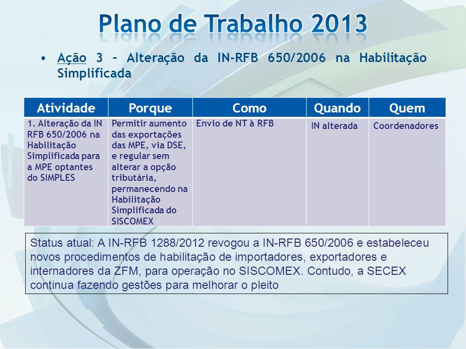 Plano de Trabalho 2013 Ação 3 – Alteração da IN-RFB 650/2006 na Habilitação Simplificada. Atividade.