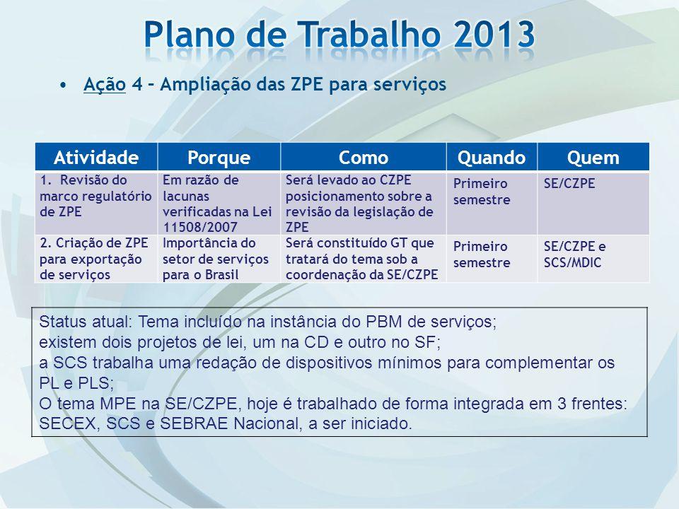 Plano de Trabalho 2013 Ação 4 – Ampliação das ZPE para serviços
