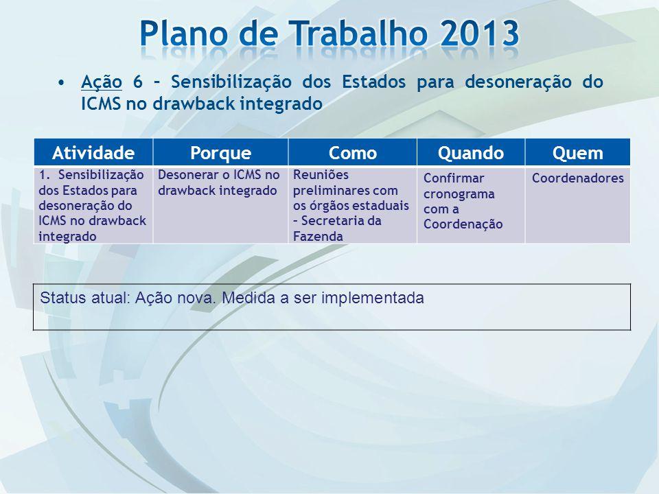 Plano de Trabalho 2013 Ação 6 – Sensibilização dos Estados para desoneração do ICMS no drawback integrado.