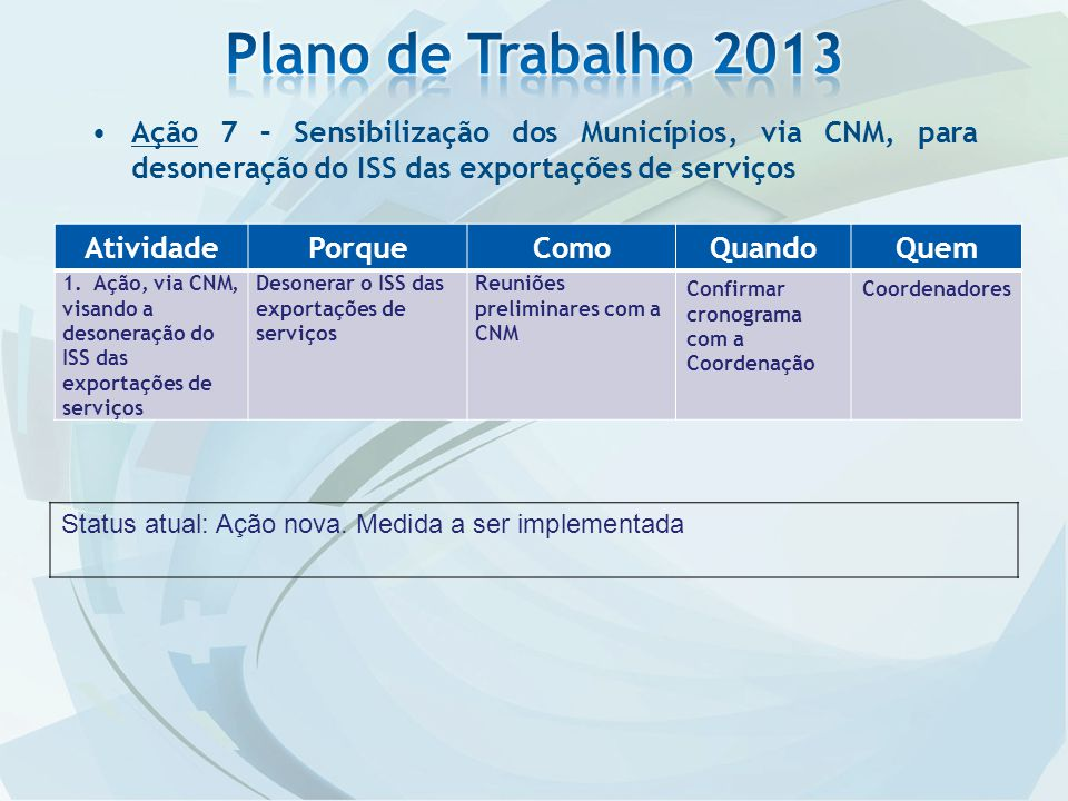 Plano de Trabalho 2013 Ação 7 – Sensibilização dos Municípios, via CNM, para desoneração do ISS das exportações de serviços.