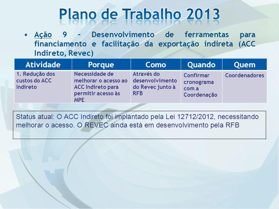 Plano de Trabalho 2013 Ação 9 – Desenvolvimento de ferramentas para financiamento e facilitação da exportação indireta (ACC Indireto, Revec)