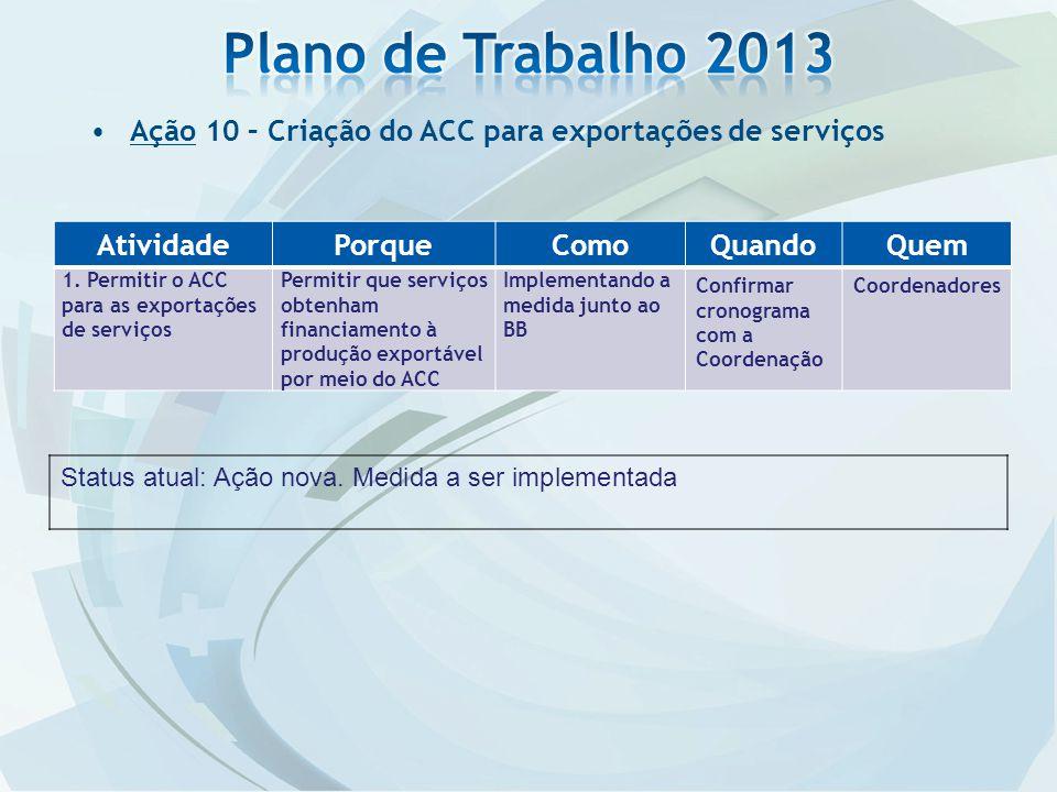 Plano de Trabalho 2013 Ação 10 – Criação do ACC para exportações de serviços. Atividade. Porque. Como.
